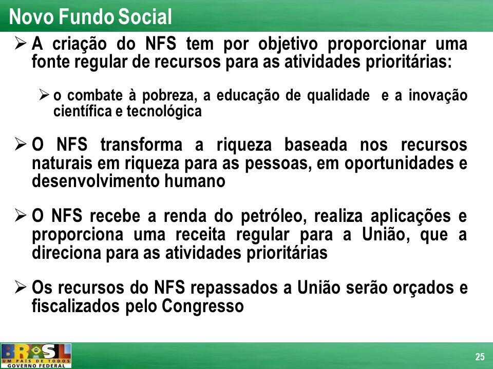 25 A criação do NFS tem por objetivo proporcionar uma fonte regular de recursos para as atividades prioritárias: o combate à pobreza, a educação de qu