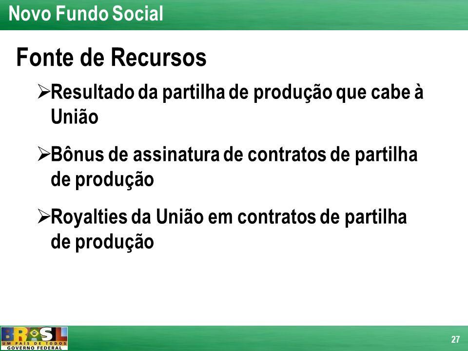 27 Resultado da partilha de produção que cabe à União Bônus de assinatura de contratos de partilha de produção Royalties da União em contratos de part