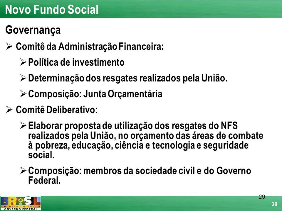 29 Governança Comitê da Administração Financeira: Política de investimento Determinação dos resgates realizados pela União. Composição: Junta Orçament