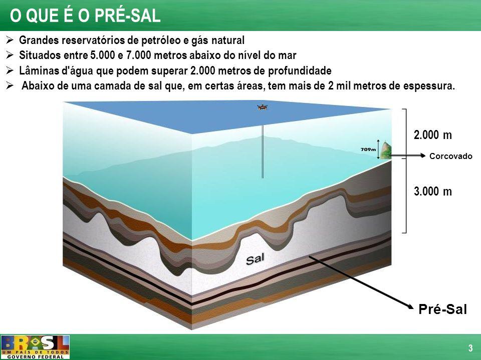 3 O QUE É O PRÉ-SAL Grandes reservatórios de petróleo e gás natural Situados entre 5.000 e 7.000 metros abaixo do nível do mar Lâminas d'água que pode
