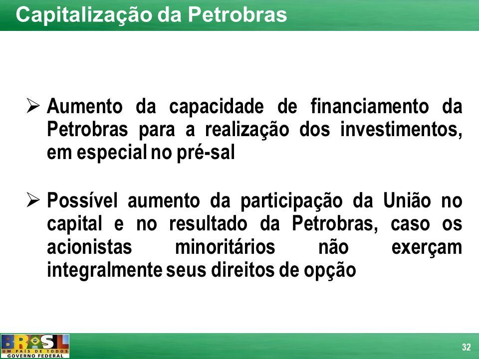 32 Capitalização da Petrobras Aumento da capacidade de financiamento da Petrobras para a realização dos investimentos, em especial no pré-sal Possível