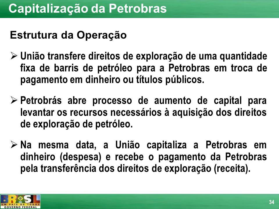 34 Capitalização da Petrobras Estrutura da Operação União transfere direitos de exploração de uma quantidade fixa de barris de petróleo para a Petrobr