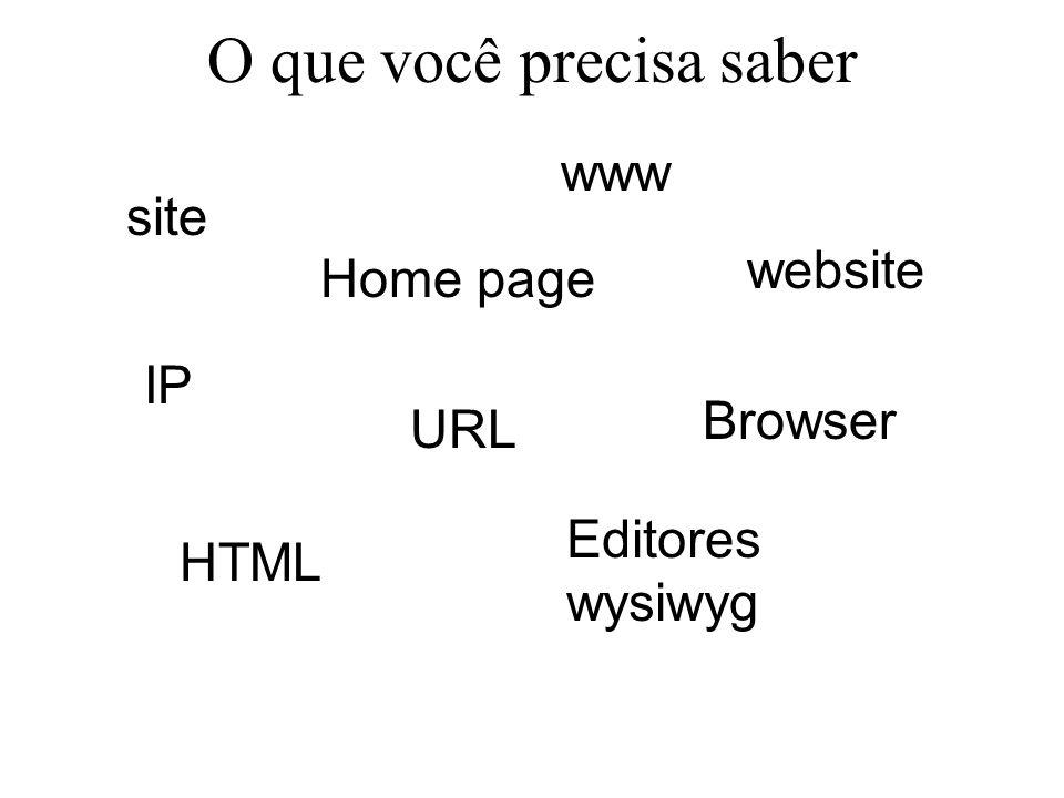 O que você precisa saber site www Home page website IP URL Browser HTML Editores wysiwyg