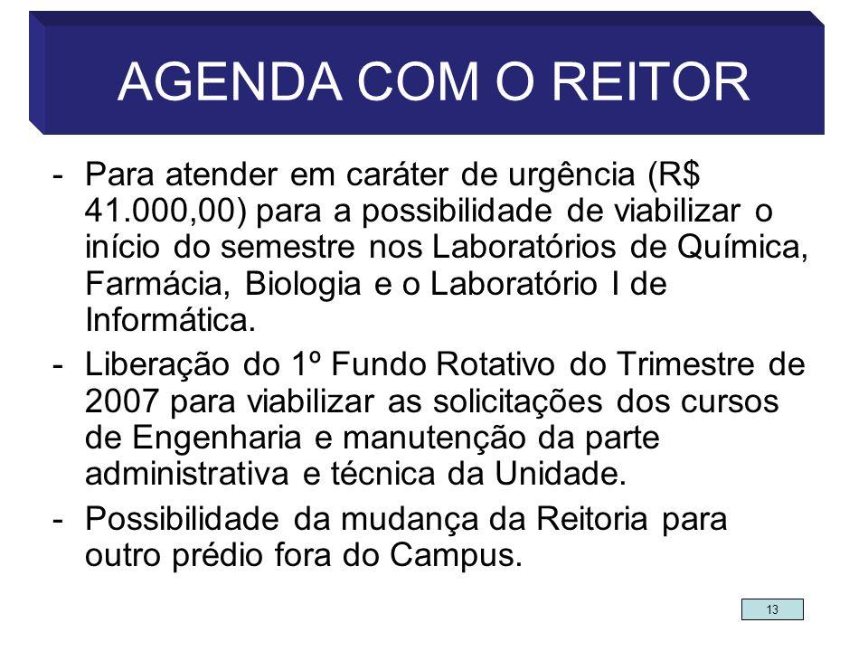 AGENDA COM O REITOR -Para atender em caráter de urgência (R$ 41.000,00) para a possibilidade de viabilizar o início do semestre nos Laboratórios de Qu
