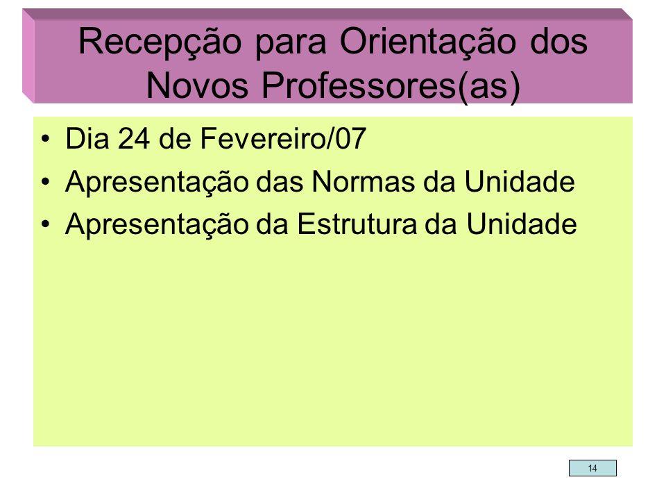 Recepção para Orientação dos Novos Professores(as) Dia 24 de Fevereiro/07 Apresentação das Normas da Unidade Apresentação da Estrutura da Unidade 14