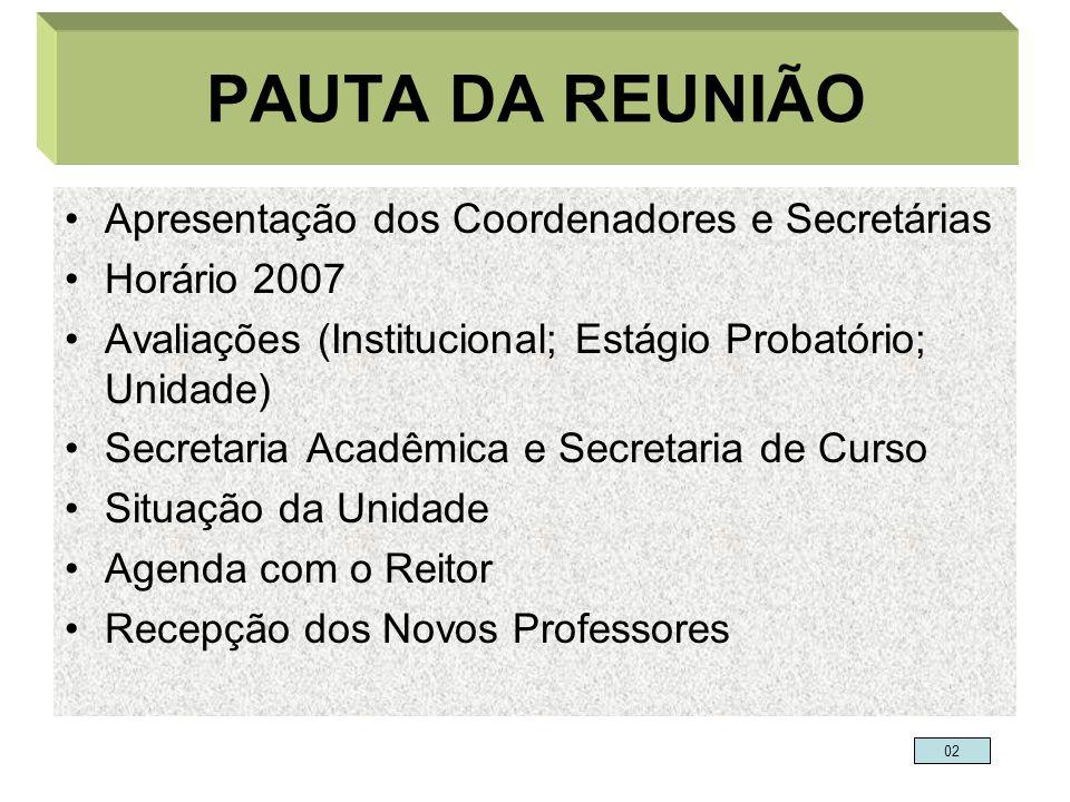 PAUTA DA REUNIÃO Apresentação dos Coordenadores e Secretárias Horário 2007 Avaliações (Institucional; Estágio Probatório; Unidade) Secretaria Acadêmic