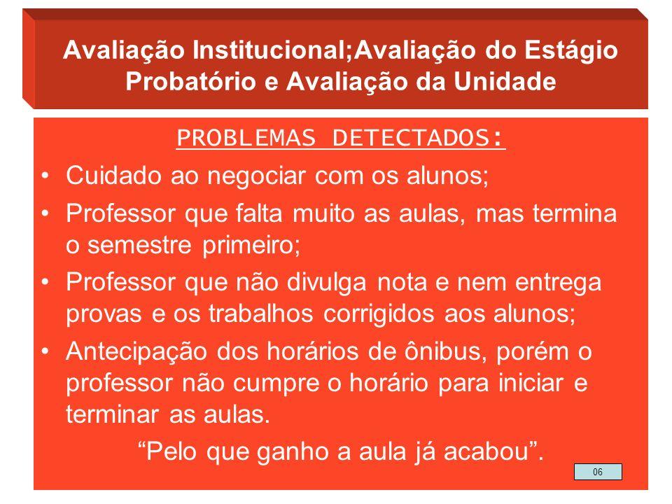 Avaliação Institucional;Avaliação do Estágio Probatório e Avaliação da Unidade PROBLEMAS DETECTADOS: Cuidado ao negociar com os alunos; Professor que