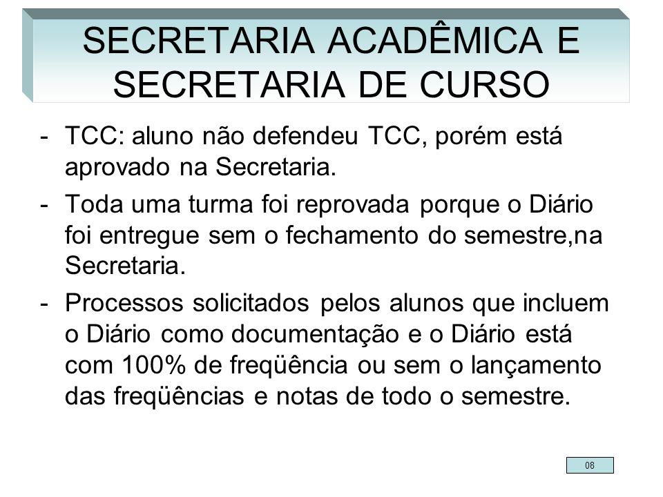 -TCC: aluno não defendeu TCC, porém está aprovado na Secretaria. -Toda uma turma foi reprovada porque o Diário foi entregue sem o fechamento do semest