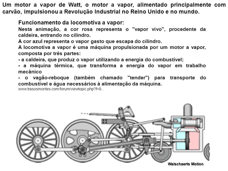 Um motor a vapor de Watt, o motor a vapor, alimentado principalmente com carvão Máquina a vapor de James Watt – Dampfmaschine