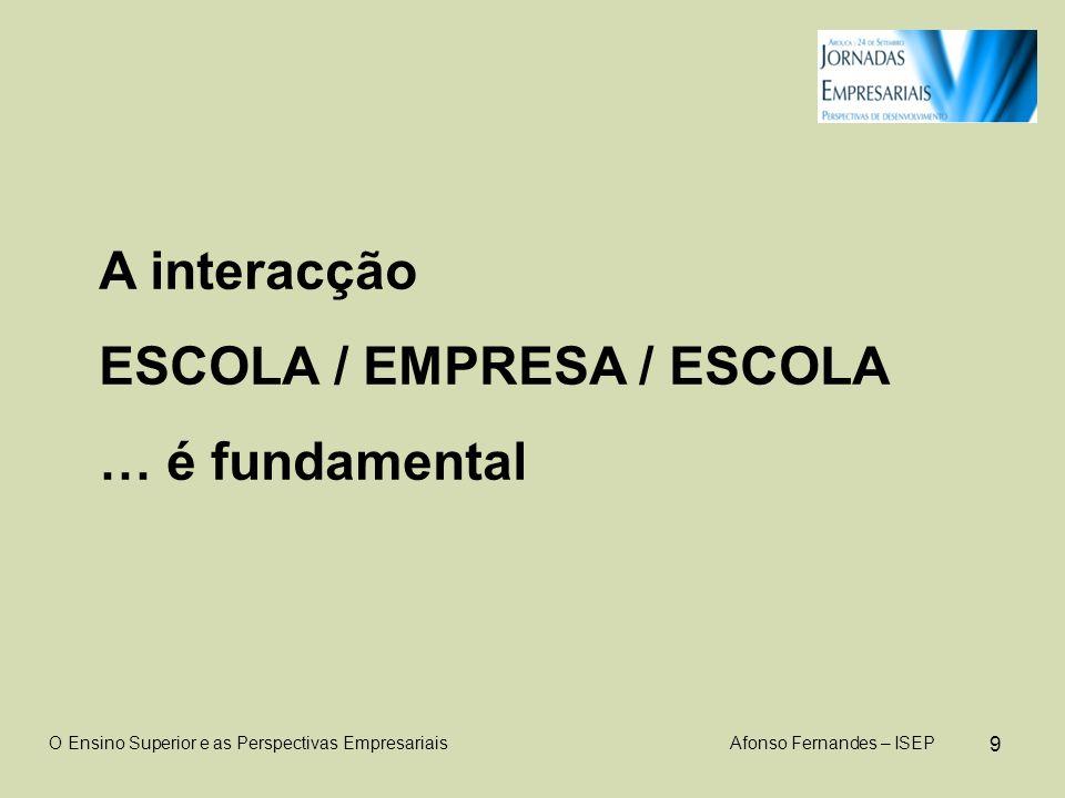 9 A interacção ESCOLA / EMPRESA / ESCOLA … é fundamental O Ensino Superior e as Perspectivas Empresariais Afonso Fernandes – ISEP
