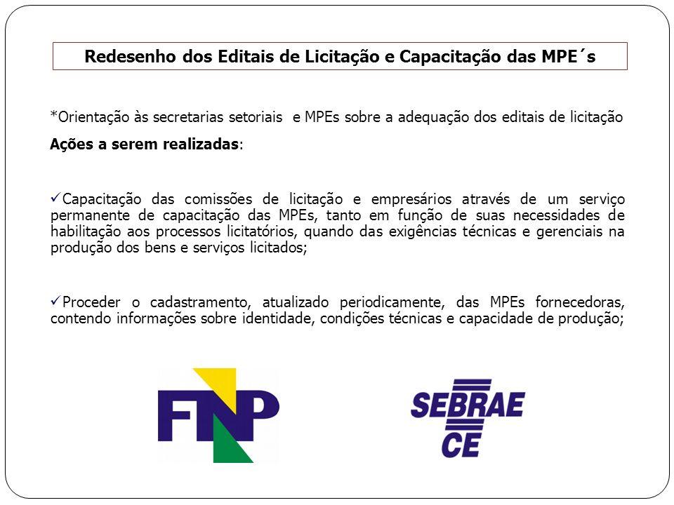 *Orientação às secretarias setoriais e MPEs sobre a adequação dos editais de licitação Ações a serem realizadas: Capacitação das comissões de licitaçã