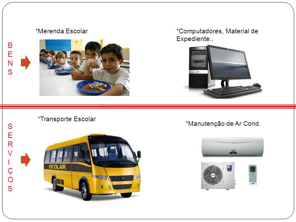 *Transporte Escolar *Manutenção de Ar Cond. *Merenda Escolar*Computadores, Material de Expediente.. BENSBENS SERVIÇOSSERVIÇOS