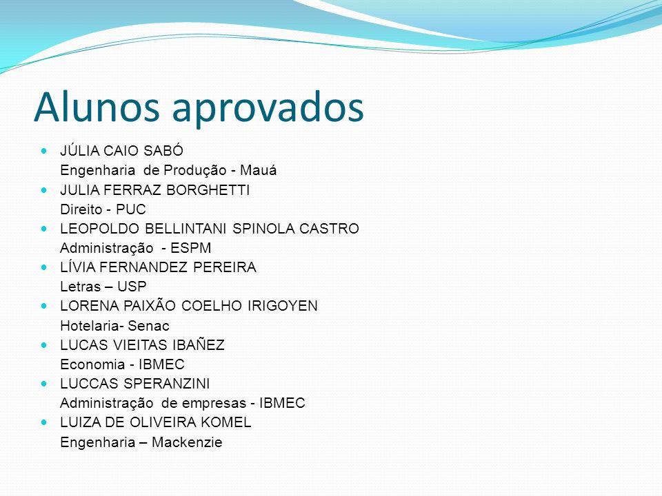 Alunos aprovados JÚLIA CAIO SABÓ Engenharia de Produção - Mauá JULIA FERRAZ BORGHETTI Direito - PUC LEOPOLDO BELLINTANI SPINOLA CASTRO Administração -