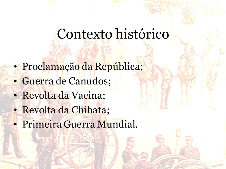 Contexto histórico Proclamação da República; Guerra de Canudos; Revolta da Vacina; Revolta da Chibata; Primeira Guerra Mundial.