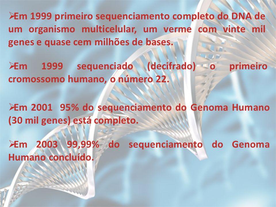 Em 1999 primeiro sequenciamento completo do DNA de um organismo multicelular, um verme com vinte mil genes e quase cem milhões de bases. Em 1999 seque