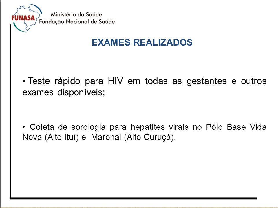 EXAMES REALIZADOS Teste rápido para HIV em todas as gestantes e outros exames disponíveis; Coleta de sorologia para hepatites virais no Pólo Base Vida