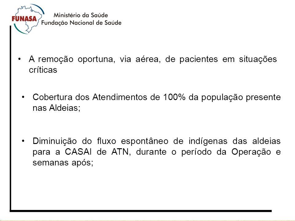 A remoção oportuna, via aérea, de pacientes em situações críticas Cobertura dos Atendimentos de 100% da população presente nas Aldeias; Diminuição do