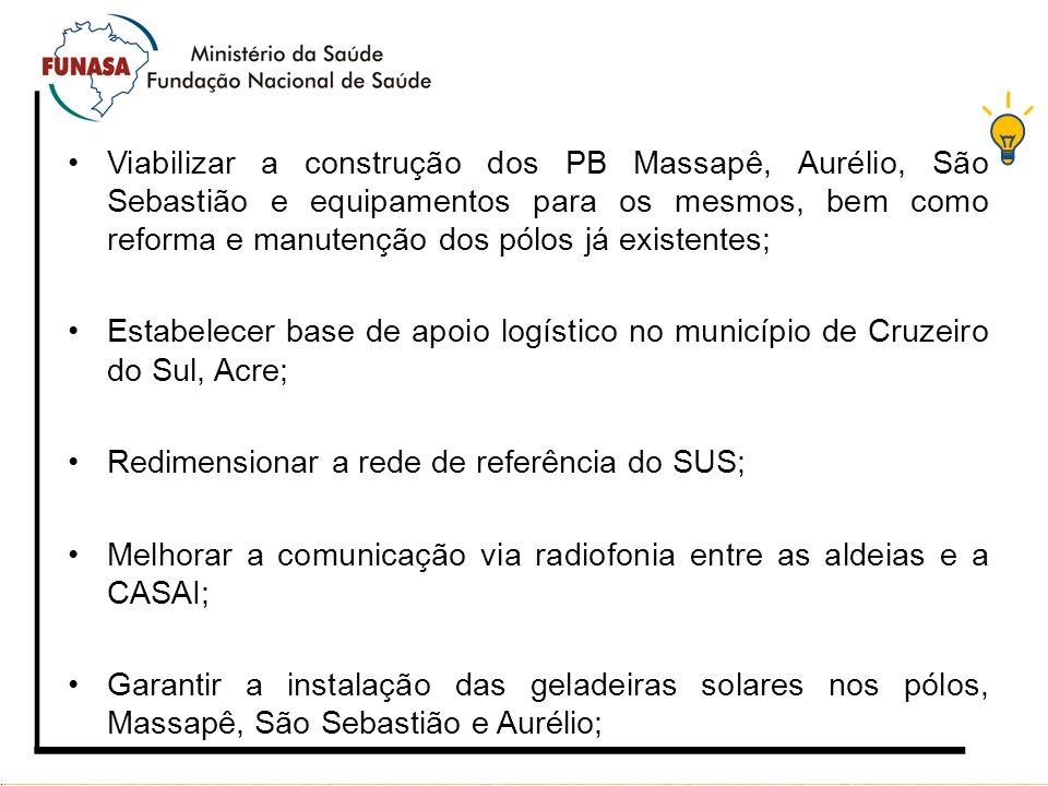 Viabilizar a construção dos PB Massapê, Aurélio, São Sebastião e equipamentos para os mesmos, bem como reforma e manutenção dos pólos já existentes; E
