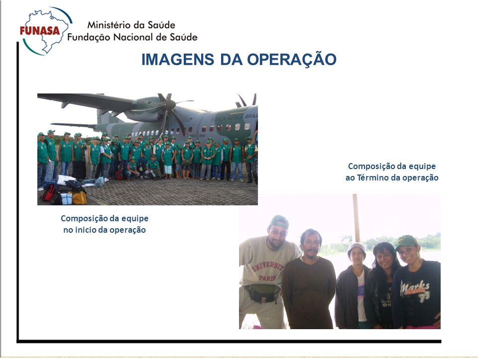 IMAGENS DA OPERAÇÃO Composição da equipe no inicio da operação Composição da equipe ao Término da operação