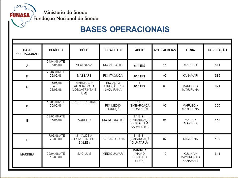 BASE OPERACIONAL PERÍODOPÓLOLOCALIDADEAPOIONº DE ALDEIASETNIAPOPULAÇÃO A 21/04/08 ATÉ 05/05/08VIDA NOVARIO ALTO ITUÍ 61 º BIS 11MARUBO571 B 20/04/08 A