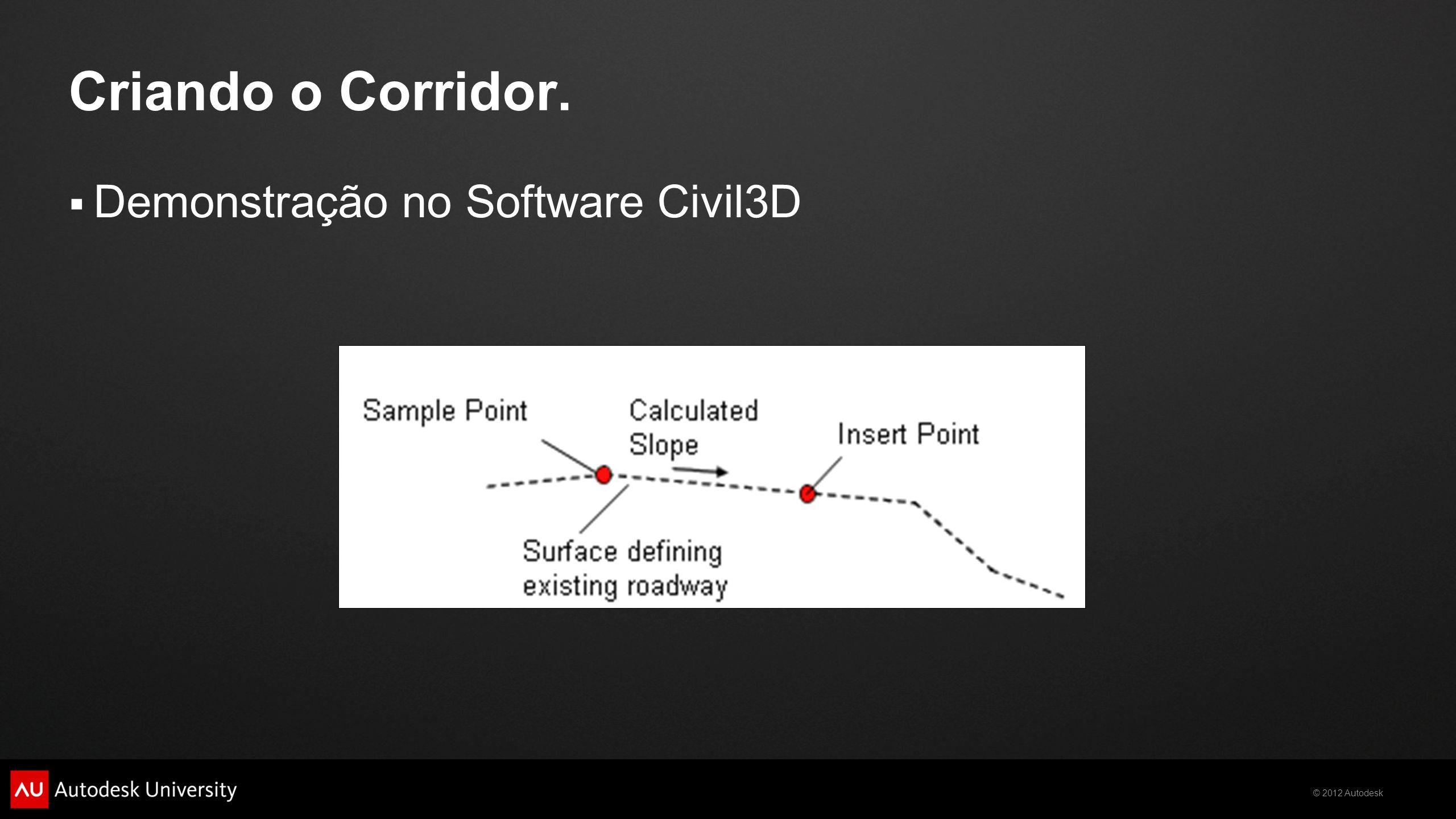 © 2012 Autodesk Criando o Corridor. Demonstração no Software Civil3D