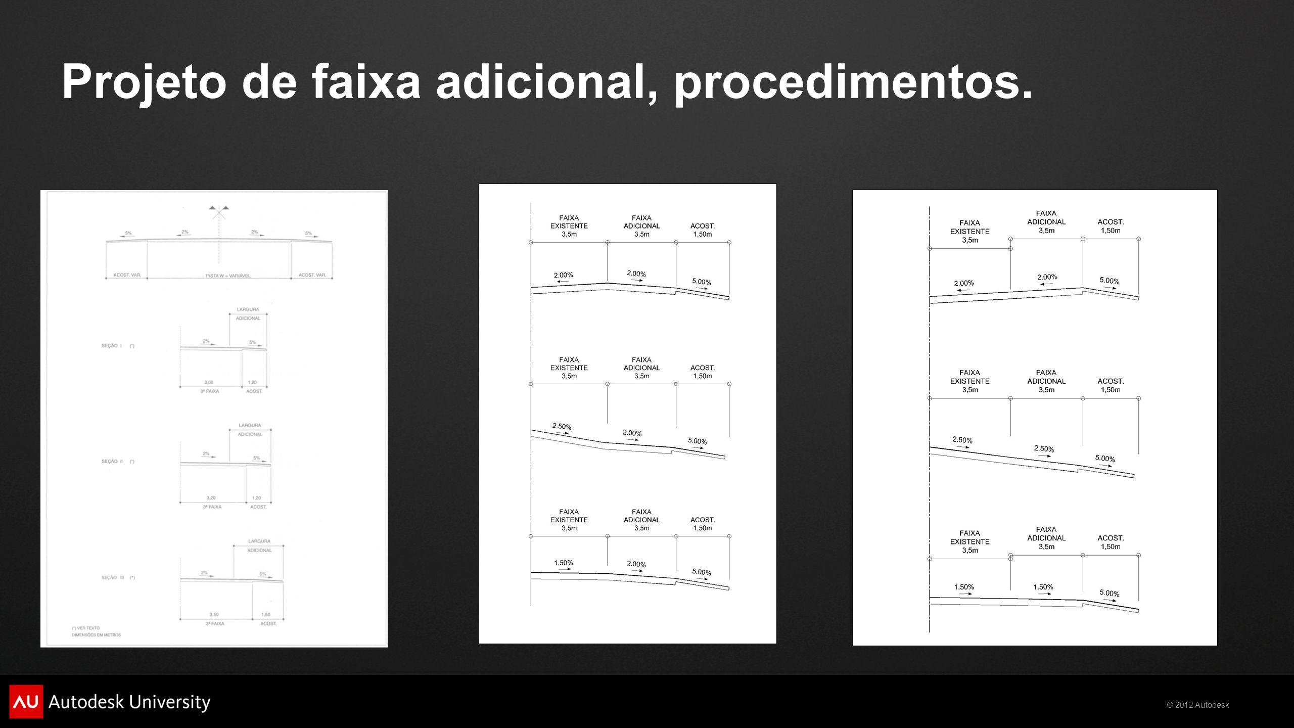 © 2012 Autodesk Projeto de faixa adicional, procedimentos.