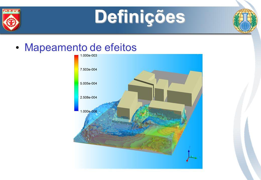 CFD DEFINIÇÕES M APEAMENTO DOS E FEITOS Release Point Monitoring Point 1 Monitoring Point 2 Monitoring Point 3 Wind Direction