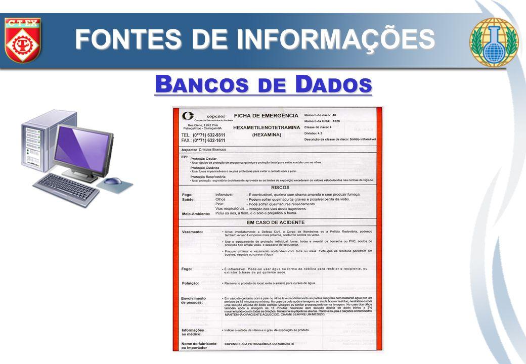 B ANCOS DE D ADOS FONTES DE INFORMAÇÕES http://www.opcw.org/