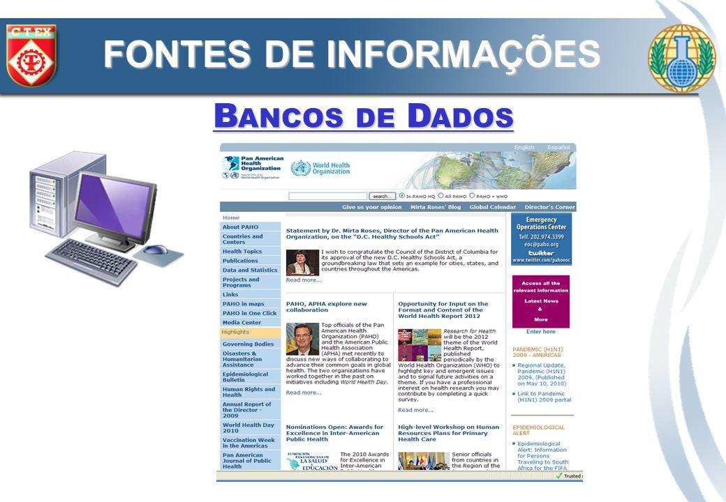 B ANCOS DE D ADOS FONTES DE INFORMAÇÕES