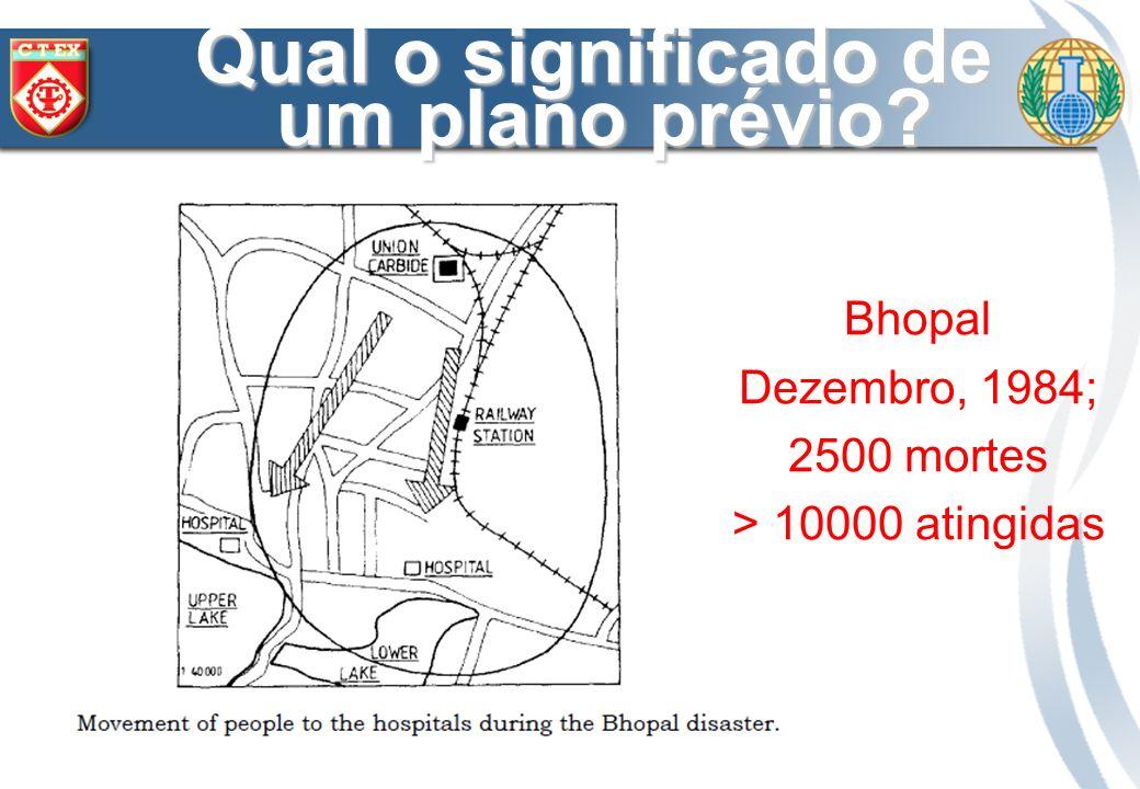 Bhopal Dezembro, 1984; 2500 mortes > 10000 atingidas Qual o significado de um plano prévio? um plano prévio?