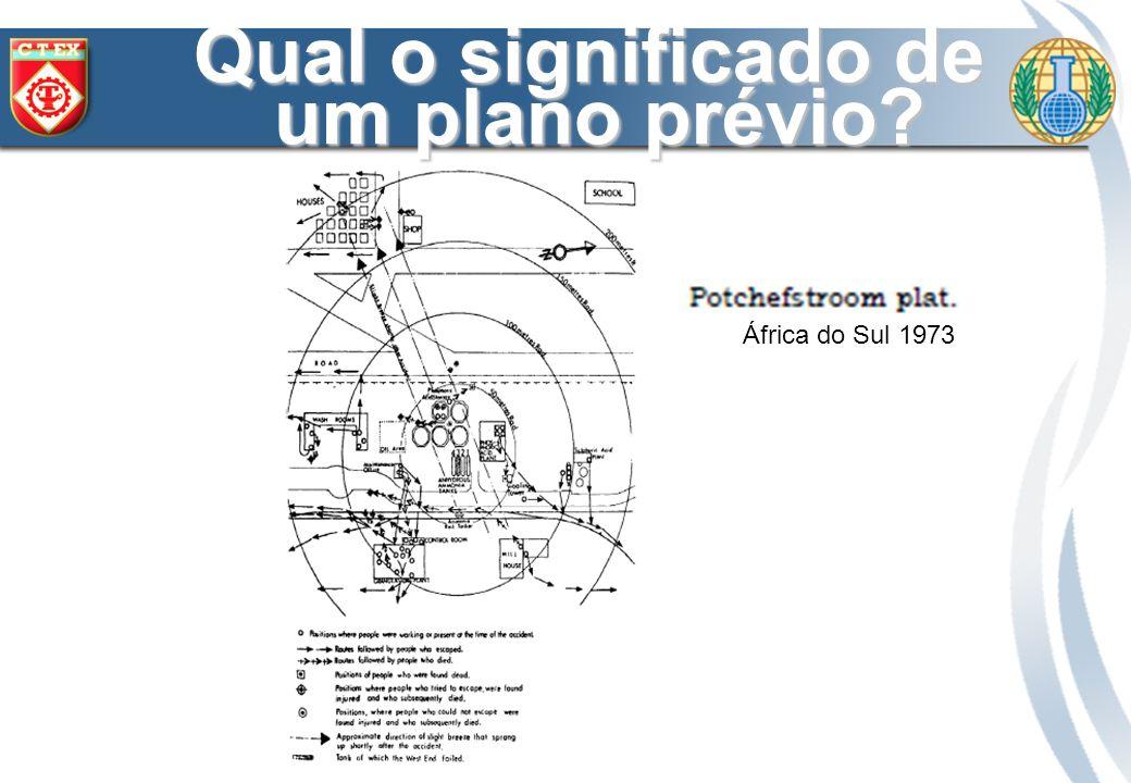 Plano de Contingência Plano de contingência é o planejamento tático que é elaborado a partir de uma determinada hipótese de desastre.
