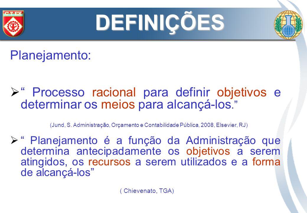 Secretaria de Defesa Civil Planos Diretores (P 2 R 2 ): - Prevenção de Desastres; - Preparação para Emergências e Desastres; - Resposta aos Desastres; - Reconstrução.