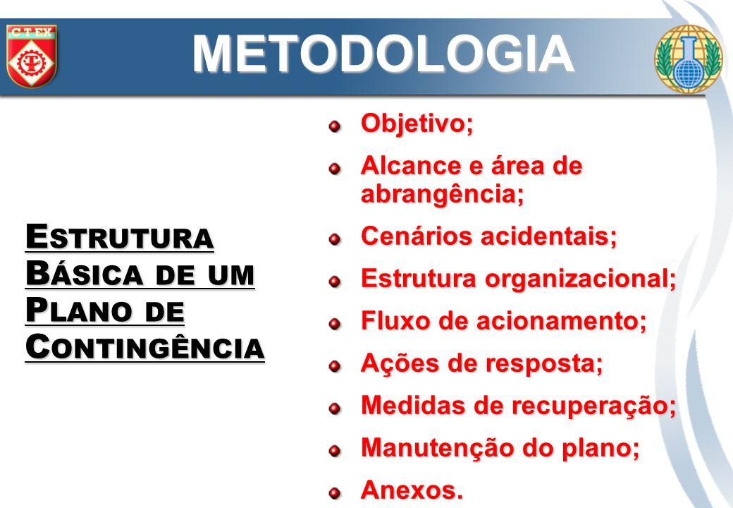 Objetivo; Alcance e área de abrangência; Cenários acidentais; Estrutura organizacional; Fluxo de acionamento; Ações de resposta; Medidas de recuperaçã