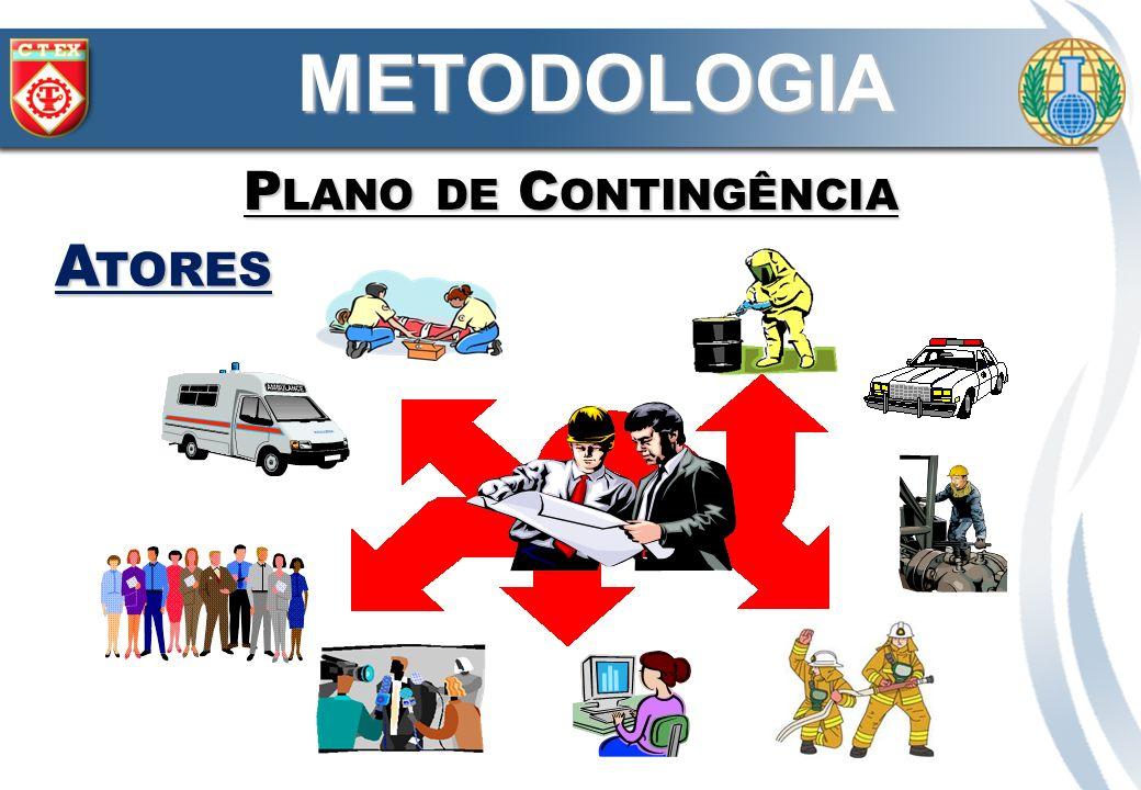 METODOLOGIA PLANEJAMENTO EM CASCATA PLANO DIRETOR AÇÕES PERMANENTES PLANO CONTINGÊNCIA AÇÕES TÁTICAS APLICADAS A UM DETERMINADO CENÁRIO PLANOS DE CONTINGÊNCIA COMPLEMENTARES AÇÕES ESPECÍFICAS DE CADA ATOR