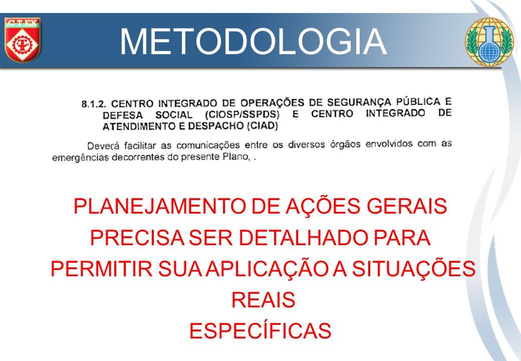 METODOLOGIA EXEMPLO 02