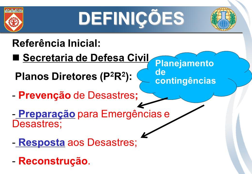 Secretaria de Defesa Civil Planos Diretores (P 2 R 2 ): - Prevenção de Desastres; - Preparação para Emergências e Desastres; - Resposta aos Desastres;