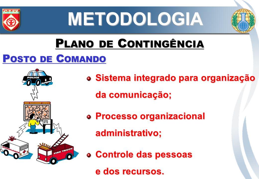 Sistema integrado para organização da comunicação; Processo organizacional administrativo; Controle das pessoas e dos recursos. P OSTO DE C OMANDO MET