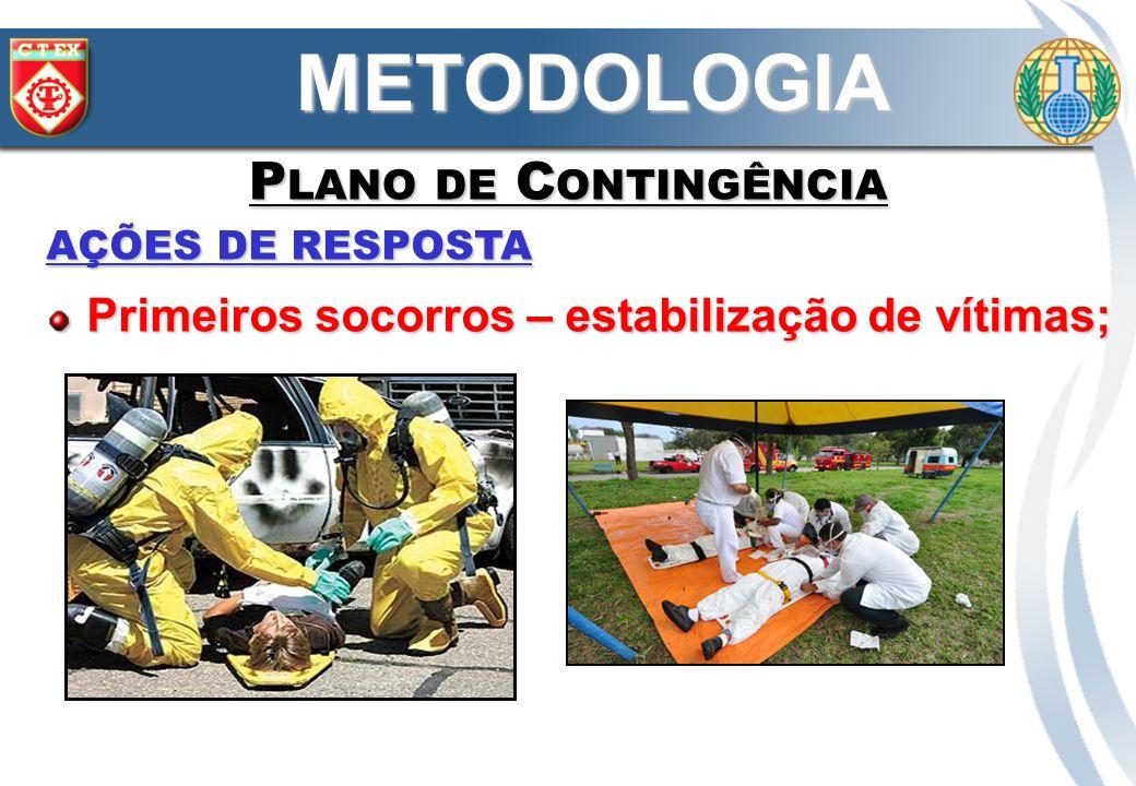 AÇÕES DE RESPOSTA METODOLOGIA P LANO DE C ONTINGÊNCIA Primeiros socorros – estabilização de vítimas;