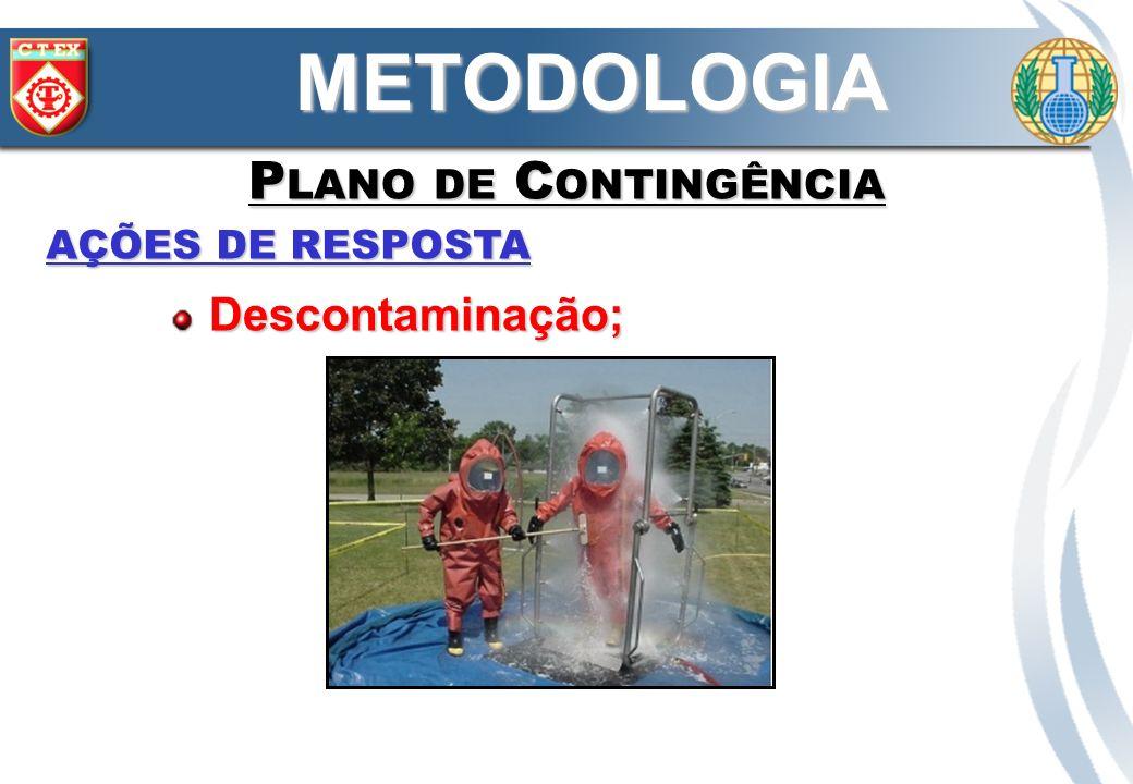 AÇÕES DE RESPOSTA METODOLOGIA P LANO DE C ONTINGÊNCIA Descontaminação;