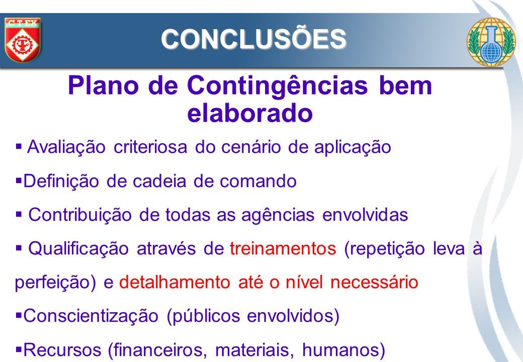 Plano de Contingências bem elaborado Avaliação criteriosa do cenário de aplicação Definição de cadeia de comando Contribuição de todas as agências env