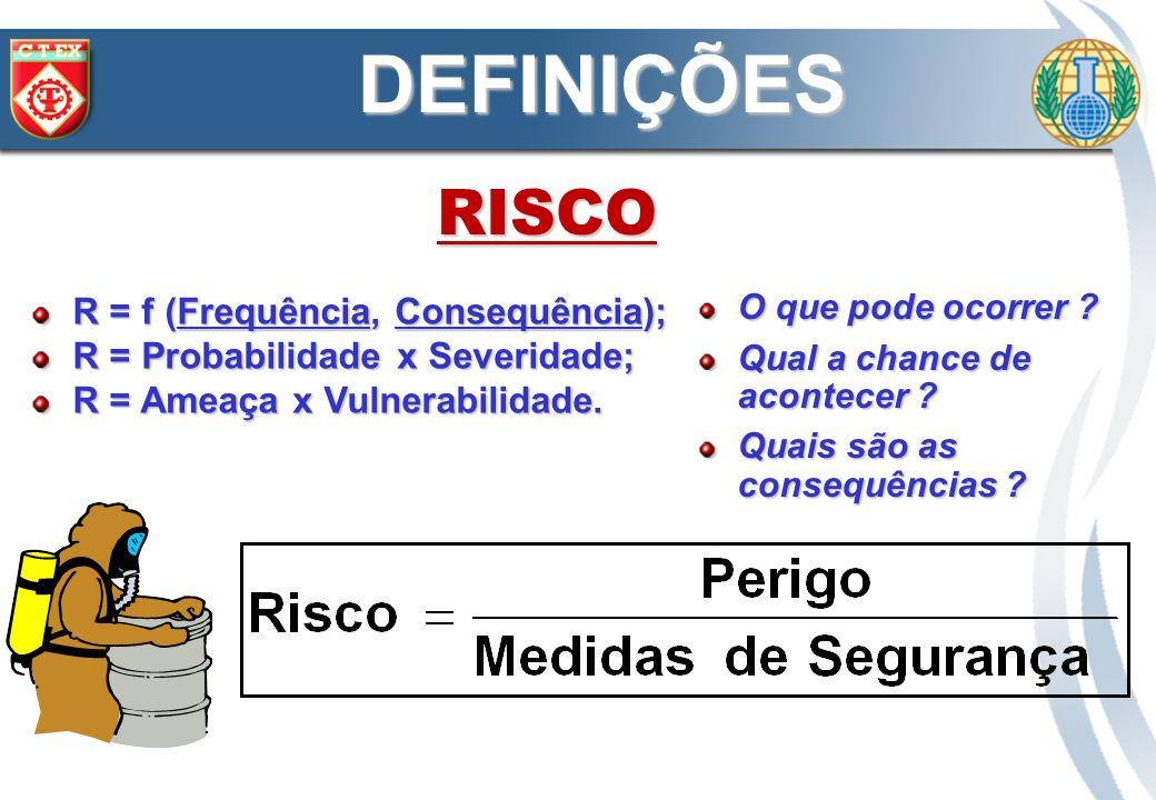 R = f (Frequência, Consequência); R = Probabilidade x Severidade; R = Ameaça x Vulnerabilidade. RISCO DEFINIÇÕES O que pode ocorrer ? Qual a chance de