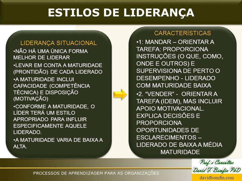 ESTILOS DE LIDERANÇA LIDERANÇA SITUACIONAL NÃO HÁ UMA ÚNICA FORMA MELHOR DE LIDERAR LEVAR EM CONTA A MATURIDADE (PRONTIDÃO) DE CADA LIDERADO A MATURID