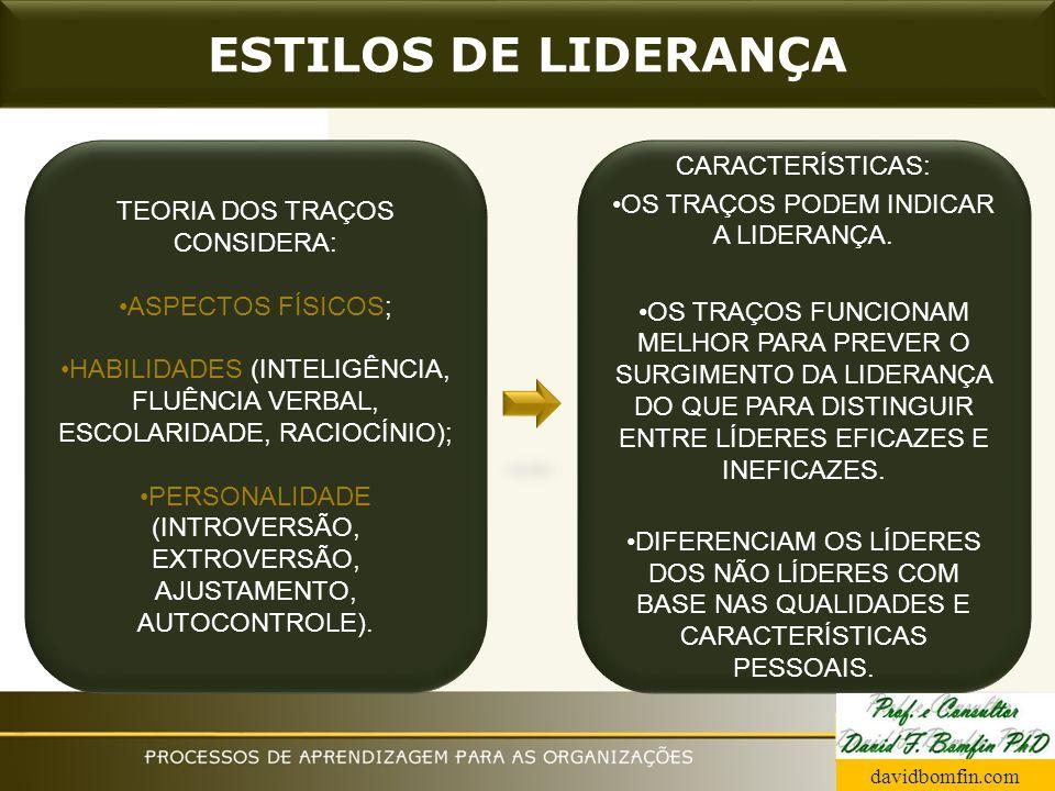 ESTILOS DE LIDERANÇA TEORIA DOS TRAÇOS CONSIDERA: ASPECTOS FÍSICOS; HABILIDADES (INTELIGÊNCIA, FLUÊNCIA VERBAL, ESCOLARIDADE, RACIOCÍNIO); PERSONALIDA