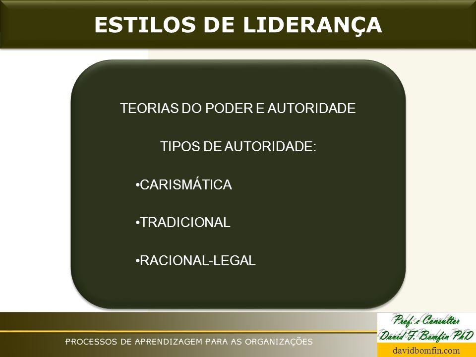 ESTILOS DE LIDERANÇA TEORIAS DO PODER E AUTORIDADE TIPOS DE AUTORIDADE: CARISMÁTICA TRADICIONAL RACIONAL-LEGAL TEORIAS DO PODER E AUTORIDADE TIPOS DE