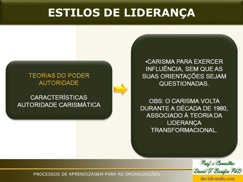 ESTILOS DE LIDERANÇA LIDERANÇA TRANSFORMACIONAL –ESTÁ VOLTADA PARA: VISÃO COMUNICAÇÃO CARISMA RELACIONAMENTOS INTERPESSOAIS DE MÃO DUPLA (LIDER/LIDERADO) NECESSIDADES DOS SUBORDINADOS LIDERANÇA TRANSFORMACIONAL –ESTÁ VOLTADA PARA: VISÃO COMUNICAÇÃO CARISMA RELACIONAMENTOS INTERPESSOAIS DE MÃO DUPLA (LIDER/LIDERADO) NECESSIDADES DOS SUBORDINADOS CARACTERISTICAS DO LÍDER: AGENTE DE MUDANÇAS CAPAZ DE CORRER RISCOS ATENTO ÀS NECESSIDADES DAS PESSOAS GUIADO POR VALORES CENTRAIS VOLTADO AO APRENDIZADO CONTÍNUO CAPAZ DE LIDAR COM AMBIGÜIDADE E INCERTEZA DIRECIONADO PARA VISÃO PARTILHADA CARACTERISTICAS DO LÍDER: AGENTE DE MUDANÇAS CAPAZ DE CORRER RISCOS ATENTO ÀS NECESSIDADES DAS PESSOAS GUIADO POR VALORES CENTRAIS VOLTADO AO APRENDIZADO CONTÍNUO CAPAZ DE LIDAR COM AMBIGÜIDADE E INCERTEZA DIRECIONADO PARA VISÃO PARTILHADA davidbomfin.com