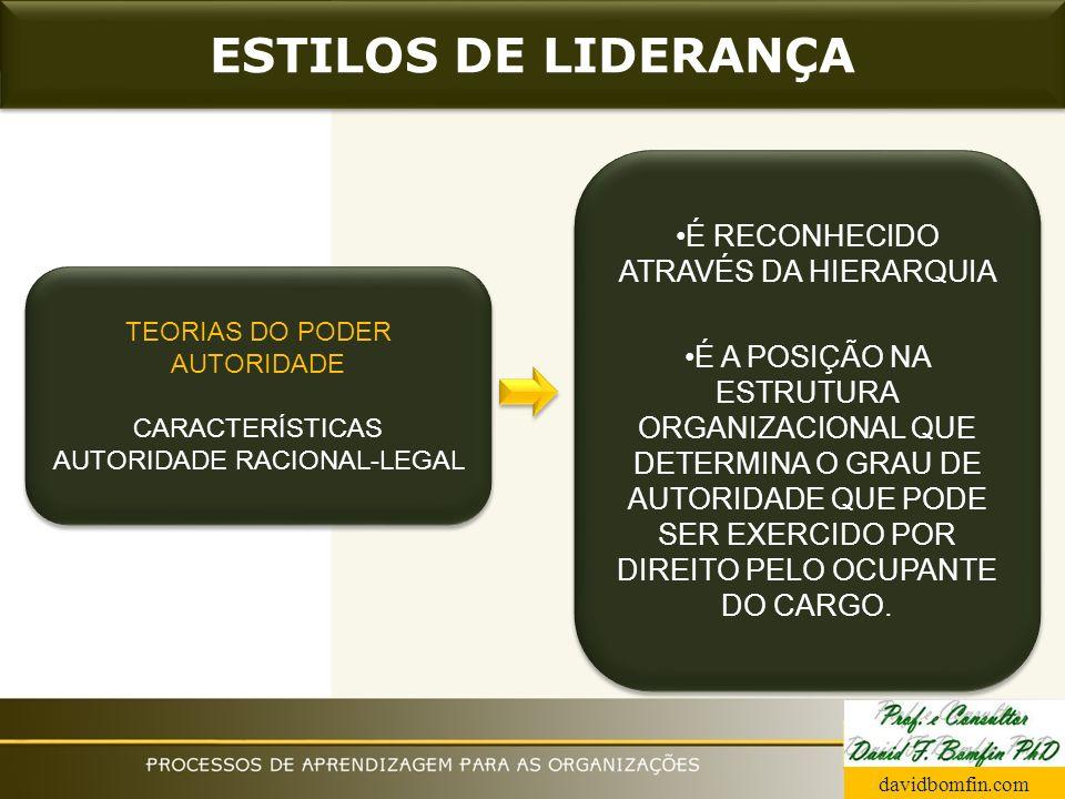 ESTILOS DE LIDERANÇA TEORIAS DO PODER AUTORIDADE CARACTERÍSTICAS AUTORIDADE TRADICIONAL TEORIAS DO PODER AUTORIDADE CARACTERÍSTICAS AUTORIDADE TRADICIONAL HERDA O PODER PARA EXERCER O COMANDO É UM MODELO PRESENTE, AINDA QUE COM ALGUMAS MUDANÇAS HERDA O PODER PARA EXERCER O COMANDO É UM MODELO PRESENTE, AINDA QUE COM ALGUMAS MUDANÇAS davidbomfin.com