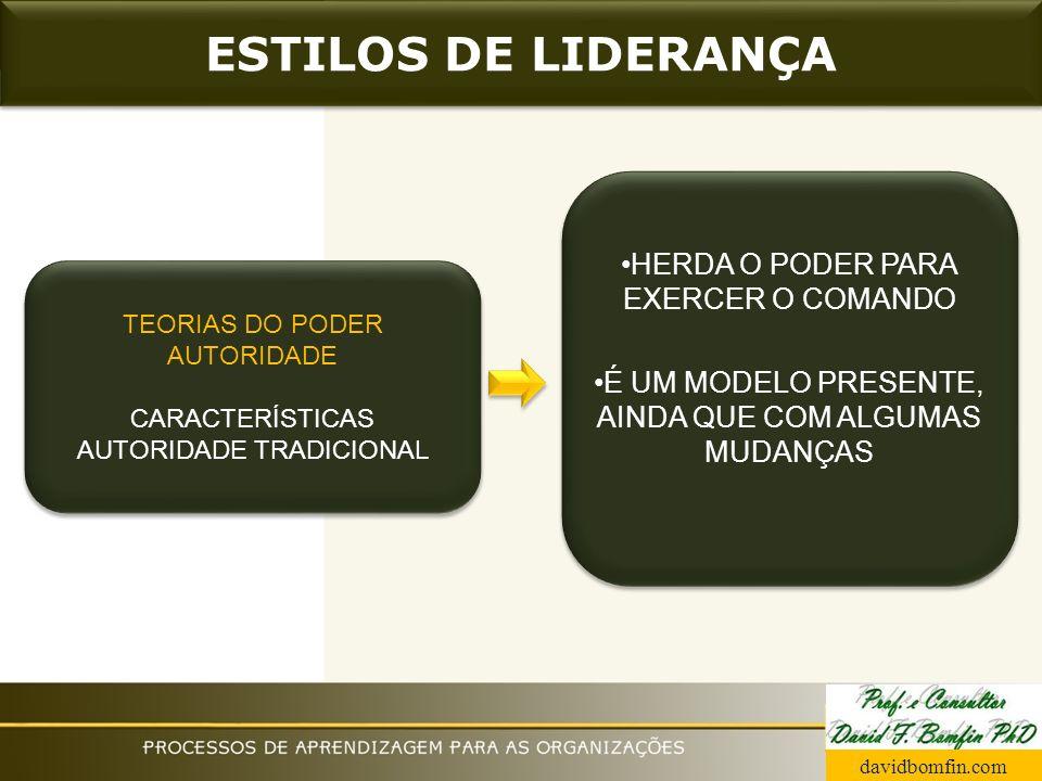ESTILOS DE LIDERANÇA TEORIAS DO PODER AUTORIDADE CARACTERÍSTICAS 5 BASES DO PODER SOCIAL PODER DE RECOMPENSA – CONCESSÃO DE RECOMPENSAS PODER COERCIVO – IMPOSIÇÃO DE PENALIDADES PODER DE PERITO – QUANTIDADE E QUALIDADE DE CONHECIMENTO PODER REFERENTE – RELAÇÕES DE AMIZADE COM O SUPERIROR PODER LEGÍTIMO – PRECEITOS LEGAIS DA ORGANIZAÇÃO CARACTERÍSTICAS 5 BASES DO PODER SOCIAL PODER DE RECOMPENSA – CONCESSÃO DE RECOMPENSAS PODER COERCIVO – IMPOSIÇÃO DE PENALIDADES PODER DE PERITO – QUANTIDADE E QUALIDADE DE CONHECIMENTO PODER REFERENTE – RELAÇÕES DE AMIZADE COM O SUPERIROR PODER LEGÍTIMO – PRECEITOS LEGAIS DA ORGANIZAÇÃO davidbomfin.com