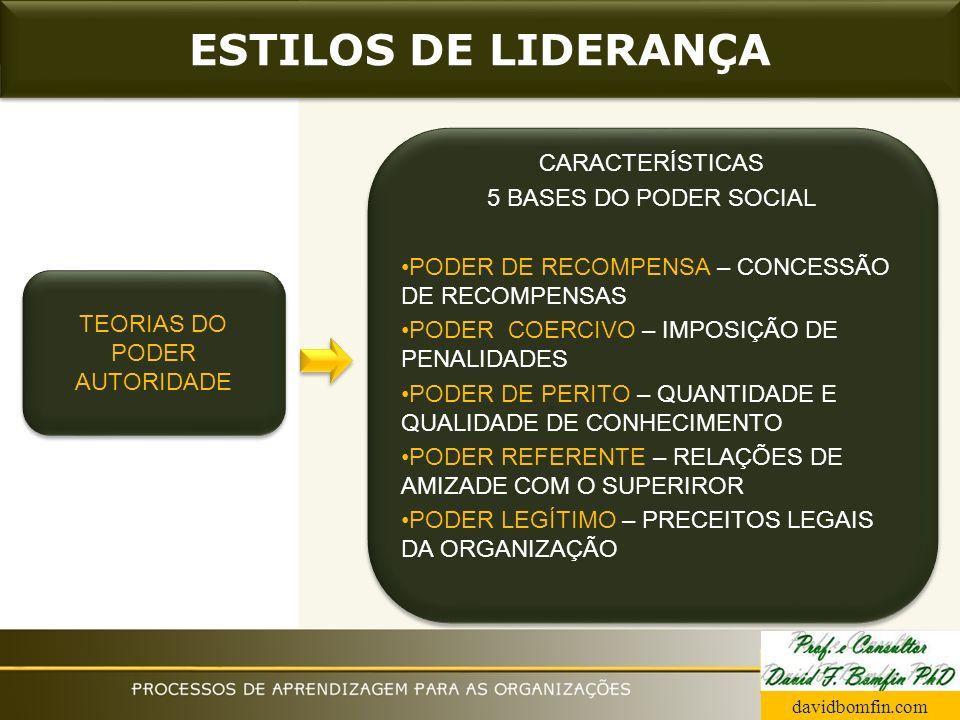 OBJETIVOS DA LIDERANÇA COM A EQUIPE CONSTRUIR EQUIPES INFORMAIS E MULTIFUNCIONAIS DE TRABALHO.