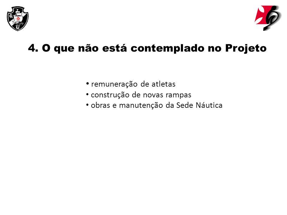 4. O que não está contemplado no Projeto remuneração de atletas construção de novas rampas obras e manutenção da Sede Náutica
