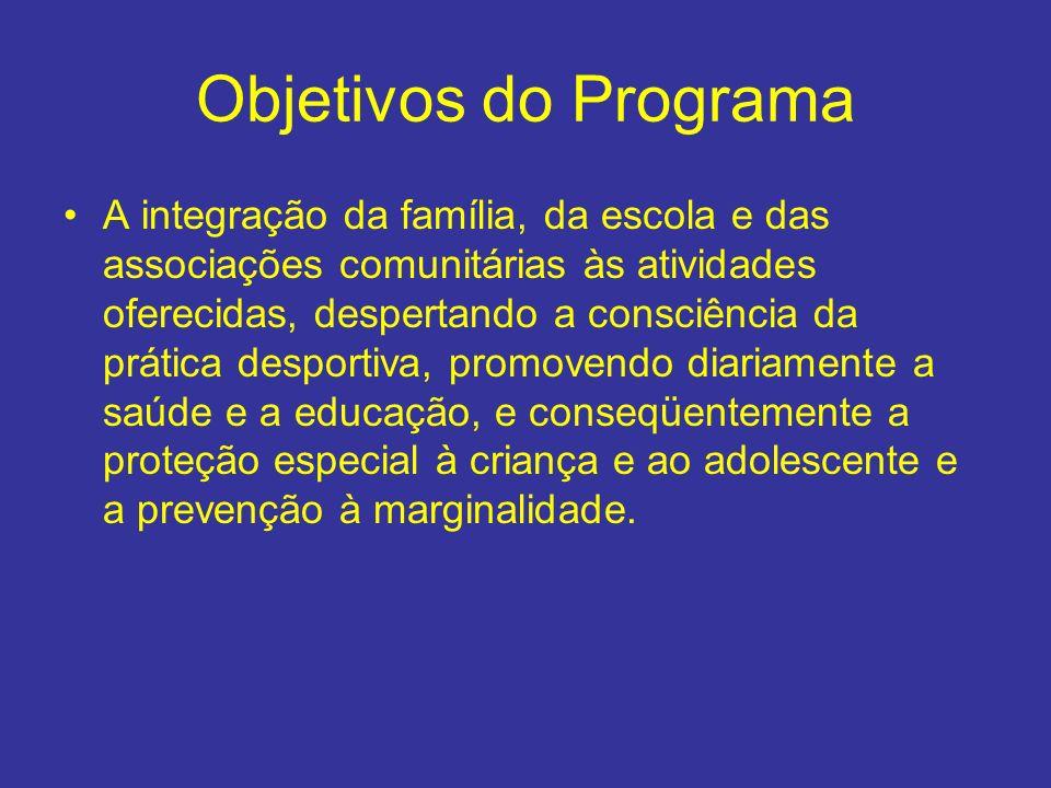 Objetivos do Programa A integração da família, da escola e das associações comunitárias às atividades oferecidas, despertando a consciência da prática